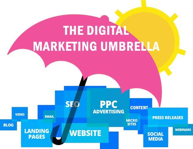Digital Marketing Umbrella by 1lg.com